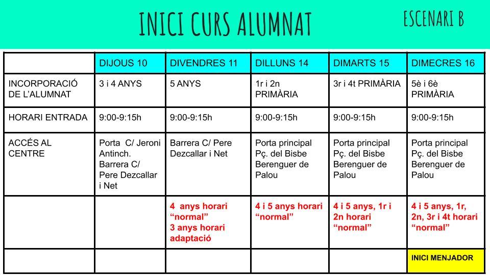 1. INICI CURS 2020-21